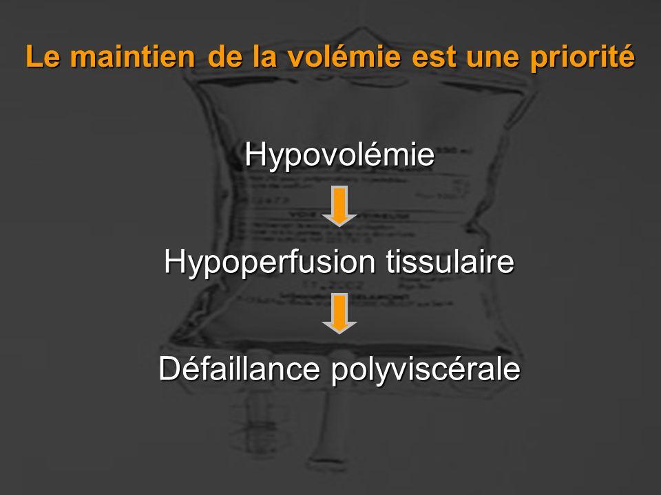 Rappel On ne meurt pas danémie On ne meurt pas danémie Mais on peut mourir dhypovolémie… Mais on peut mourir dhypovolémie…