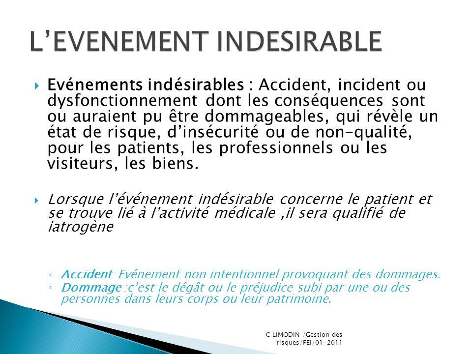 Evénements indésirables : Accident, incident ou dysfonctionnement dont les conséquences sont ou auraient pu être dommageables, qui révèle un état de r