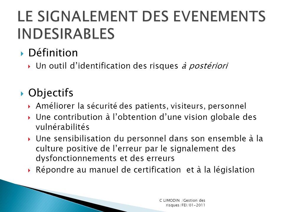 Définition Un outil didentification des risques à postériori Objectifs Améliorer la sécurité des patients, visiteurs, personnel Une contribution à lob