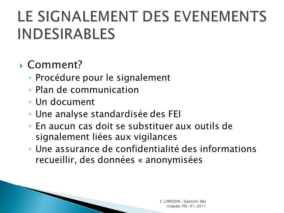 Comment? Procédure pour le signalement Plan de communication Un document Une analyse standardisée des FEI En aucun cas doit se substituer aux outils d