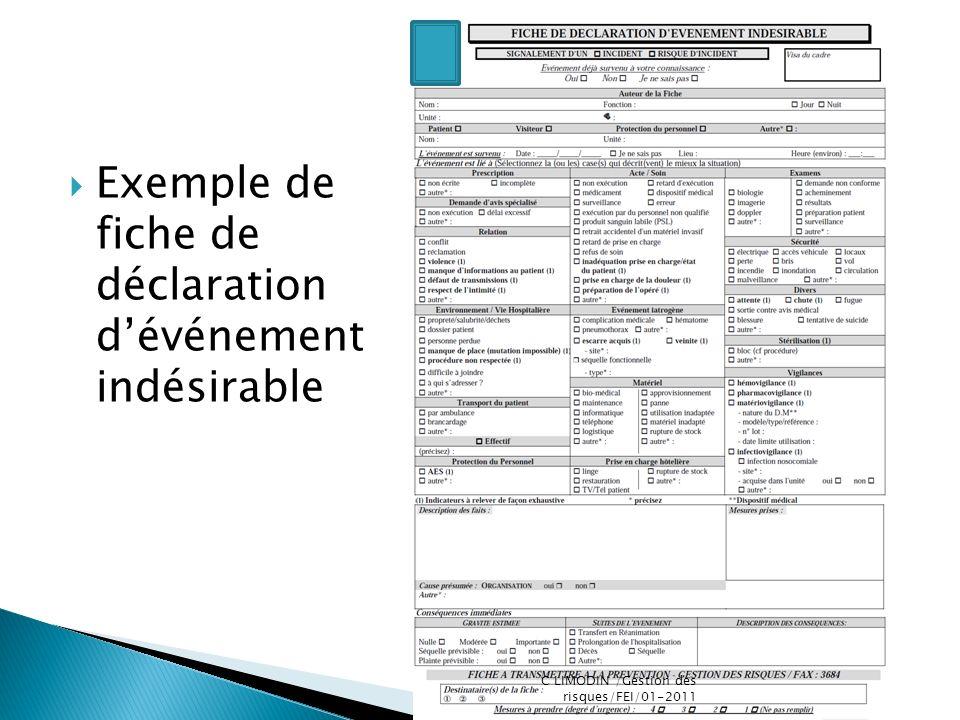 Exemple de fiche de déclaration dévénement indésirable C LIMODIN /Gestion des risques/FEI/01-2011
