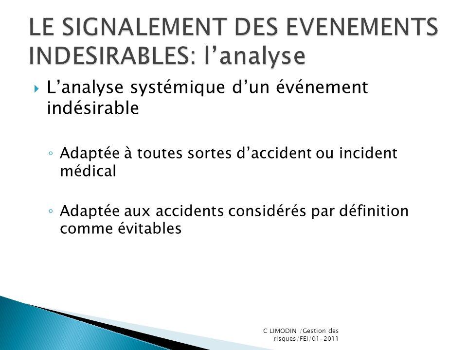 Lanalyse systémique dun événement indésirable Adaptée à toutes sortes daccident ou incident médical Adaptée aux accidents considérés par définition co