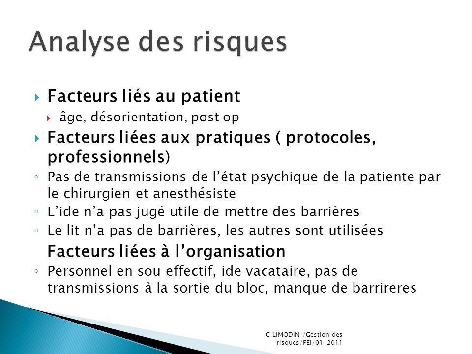 Facteurs liés au patient âge, désorientation, post op Facteurs liées aux pratiques ( protocoles, professionnels) Pas de transmissions de létat psychiq