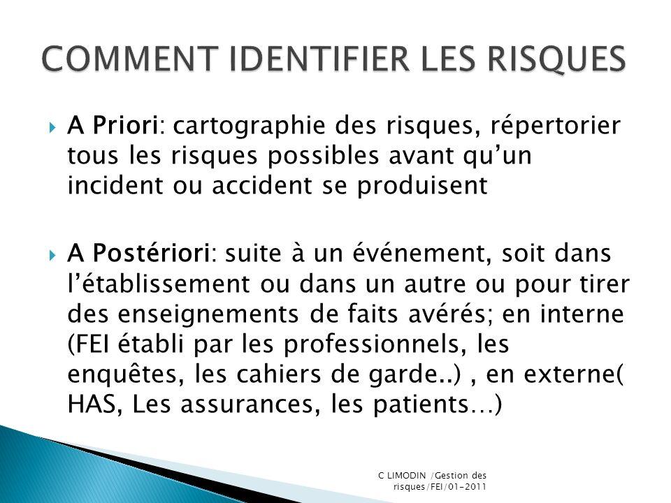 A Priori: cartographie des risques, répertorier tous les risques possibles avant quun incident ou accident se produisent A Postériori: suite à un évén