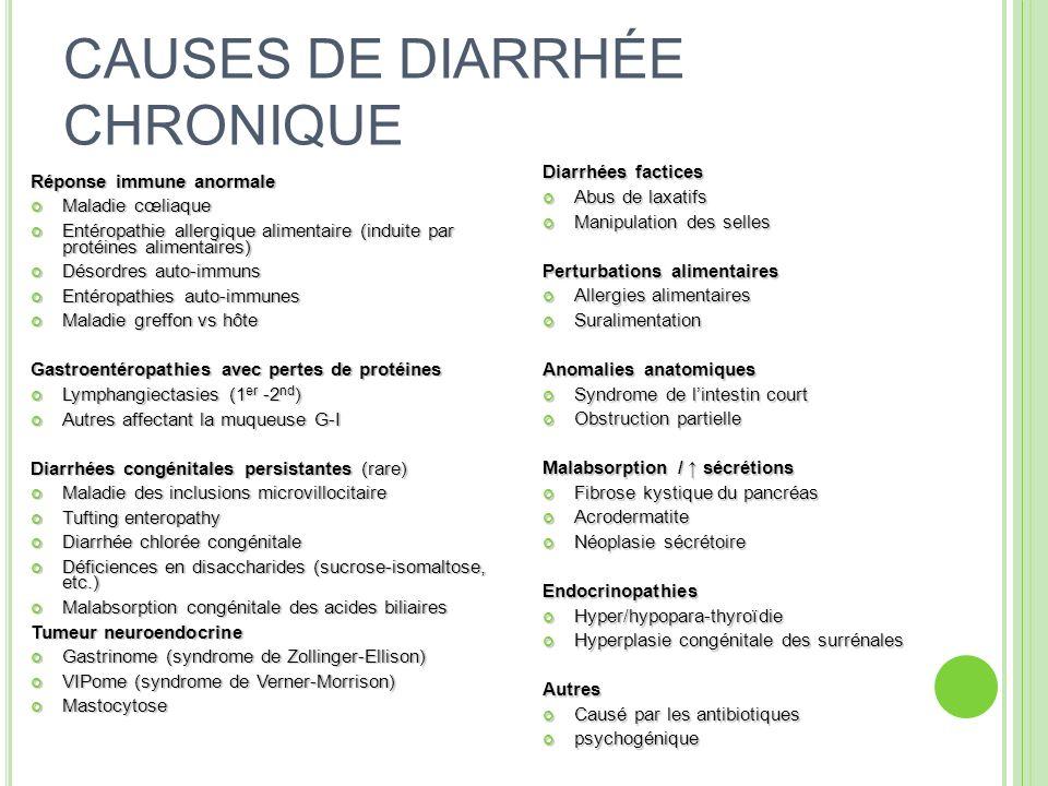 DIARRHÉE INTRAITABLE CONGÉNITALE Maladies rares Diarrhée chlorée congénitale, Diarrhée sodée congénitale, Maladie des inclusions microvillositaires Dysplasie intestinale épithéliale Diarrhée liquide profuse dès la 1ère semaine de vie Persiste malgré le jeûne Diagnostic pH et ion des selles Biopsie intestinale Traitement: Nutrition parentérale rapide Transplantation intestinale