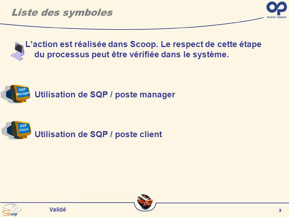 3 Validé Liste des symboles Laction est réalisée dans Scoop.