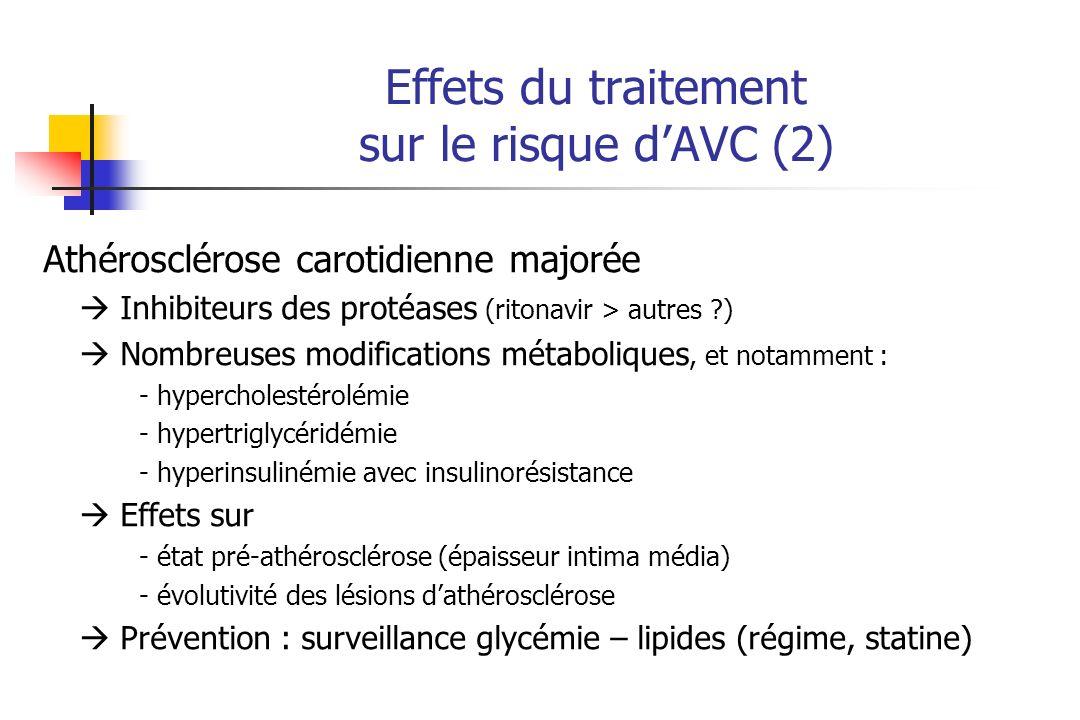 Effets du traitement sur le risque dAVC (2) Athérosclérose carotidienne majorée Inhibiteurs des protéases (ritonavir > autres ?) Nombreuses modifications métaboliques, et notamment : - hypercholestérolémie - hypertriglycéridémie - hyperinsulinémie avec insulinorésistance Effets sur - état pré-athérosclérose (épaisseur intima média) - évolutivité des lésions dathérosclérose Prévention : surveillance glycémie – lipides (régime, statine)
