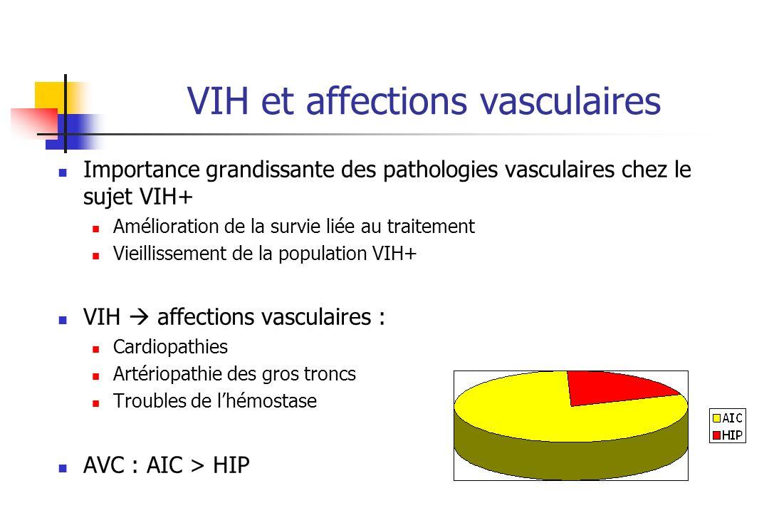VIH et affections vasculaires Importance grandissante des pathologies vasculaires chez le sujet VIH+ Amélioration de la survie liée au traitement Vieillissement de la population VIH+ VIH affections vasculaires : Cardiopathies Artériopathie des gros troncs Troubles de lhémostase AVC : AIC > HIP