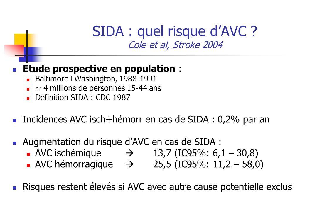 SIDA : quel risque dAVC .