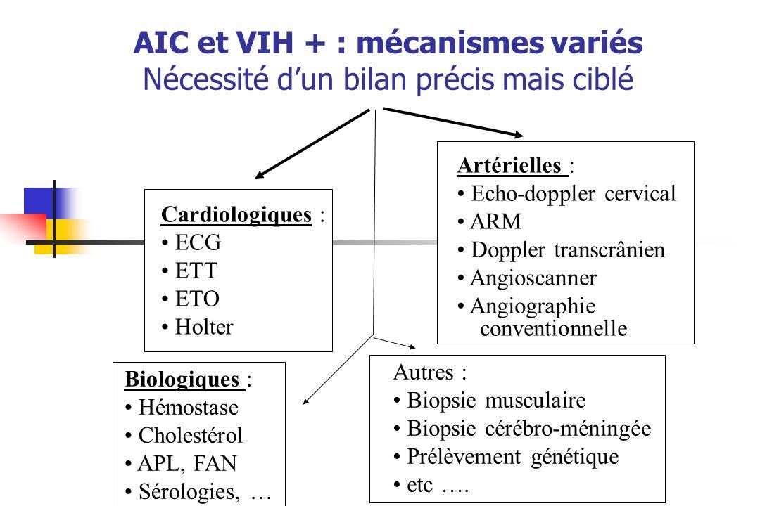 AIC et VIH + : mécanismes variés Nécessité dun bilan précis mais ciblé Cardiologiques : ECG ETT ETO Holter Artérielles : Echo-doppler cervical ARM Doppler transcrânien Angioscanner Angiographie conventionnelle Biologiques : Hémostase Cholestérol APL, FAN Sérologies, … Autres : Biopsie musculaire Biopsie cérébro-méningée Prélèvement génétique etc ….