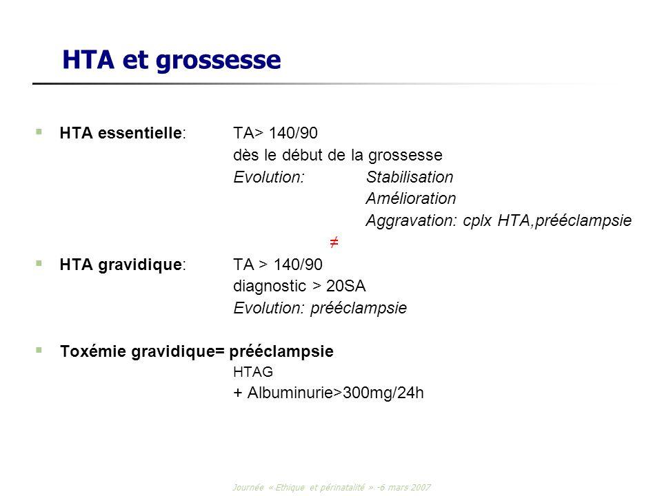 Journée « Ethique et périnatalité » -6 mars 2007 HTA et grossesse HTA essentielle: TA> 140/90 dès le début de la grossesse Evolution: Stabilisation Am