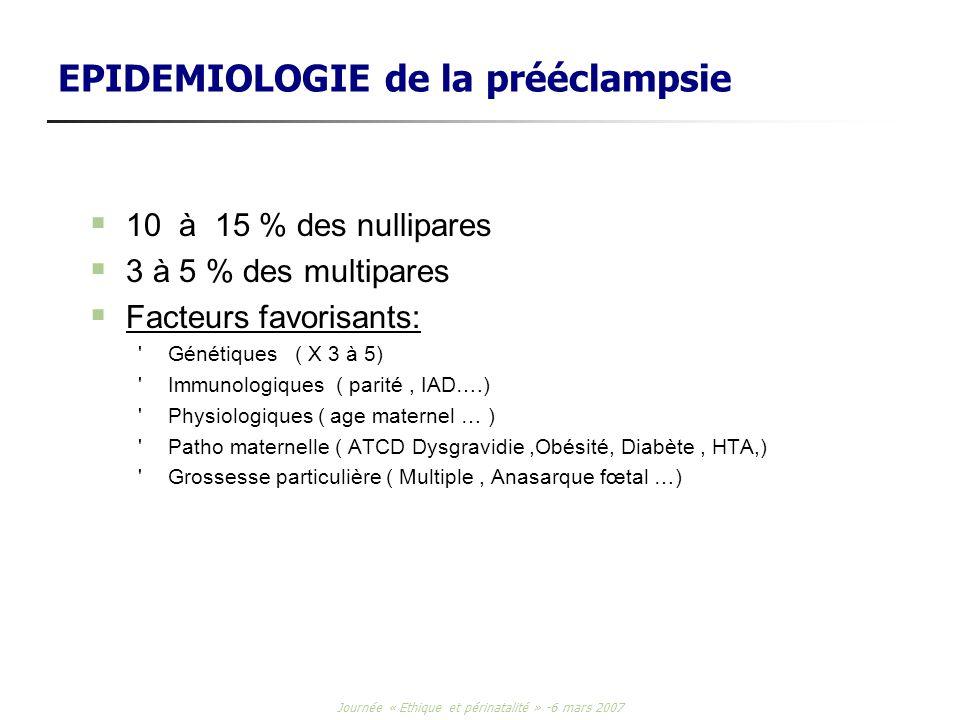 Journée « Ethique et périnatalité » -6 mars 2007 EPIDEMIOLOGIE de la prééclampsie 10 à 15 % des nullipares 3 à 5 % des multipares Facteurs favorisants