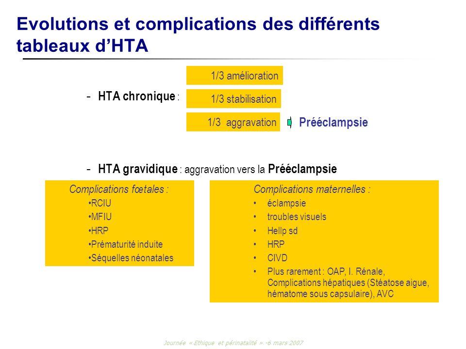 Journée « Ethique et périnatalité » -6 mars 2007 Evolutions et complications des différents tableaux dHTA - HTA chronique : - HTA gravidique : aggrava