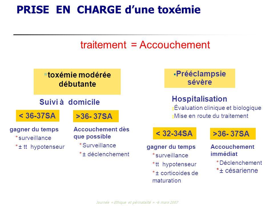 Journée « Ethique et périnatalité » -6 mars 2007 PRISE EN CHARGE dune toxémie toxémie modérée débutante < 36-37SA traitement = Accouchement gagner du