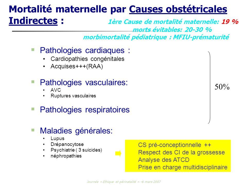 Journée « Ethique et périnatalité » -6 mars 2007 Mortalité maternelle par Causes obstétricales Indirectes : 1ère Cause de mortalité maternelle: 19 % m