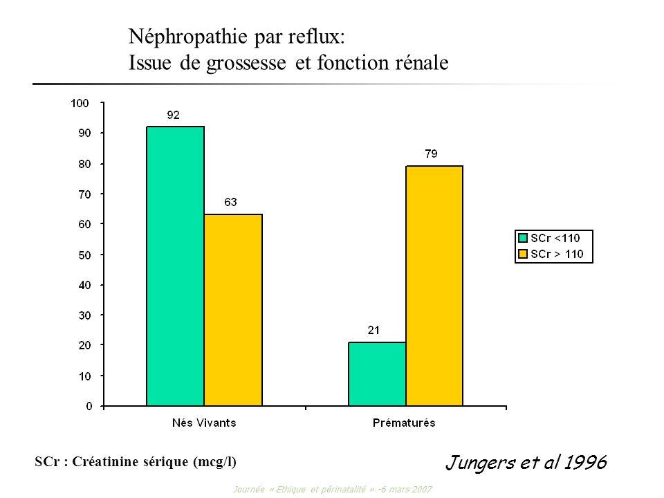 Journée « Ethique et périnatalité » -6 mars 2007 Néphropathie par reflux: Issue de grossesse et fonction rénale SCr : Créatinine sérique (mcg/l) Junge