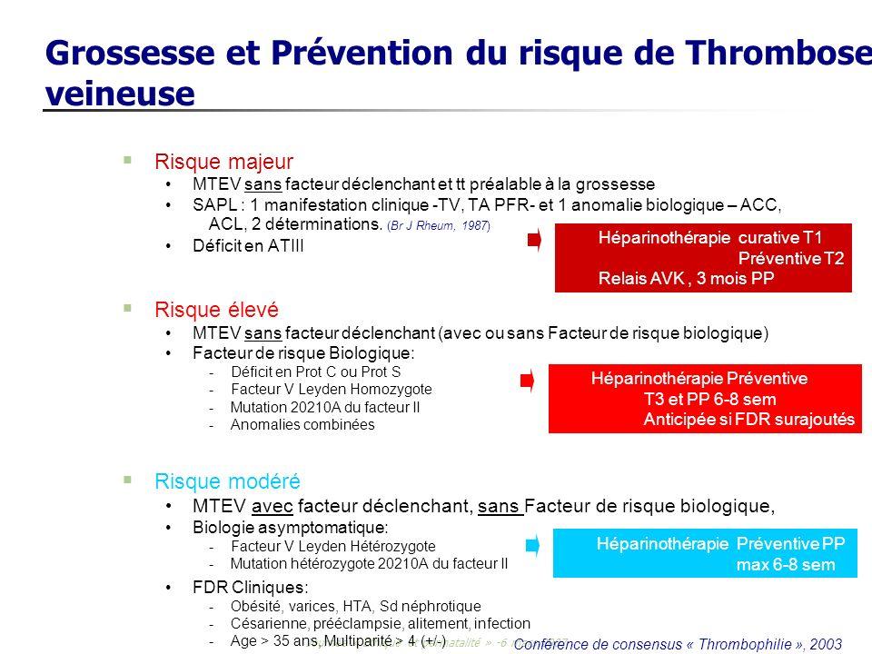 Journée « Ethique et périnatalité » -6 mars 2007 Grossesse et Prévention du risque de Thrombose veineuse Risque majeur MTEV sans facteur déclenchant e