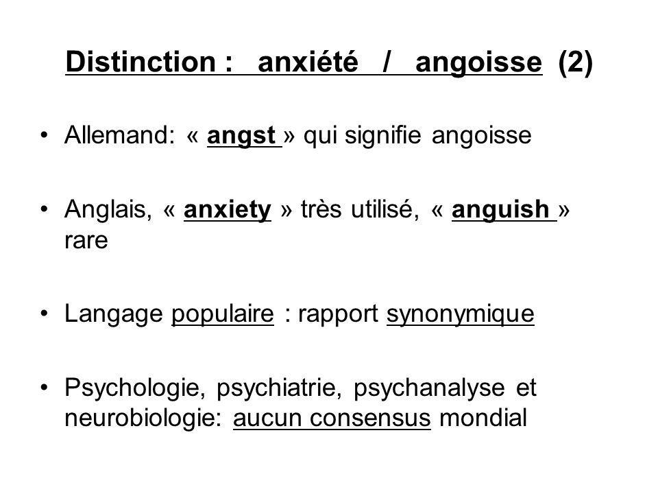 Distinction : anxiété / angoisse (2) Allemand: « angst » qui signifie angoisse Anglais, « anxiety » très utilisé, « anguish » rare Langage populaire : rapport synonymique Psychologie, psychiatrie, psychanalyse et neurobiologie: aucun consensus mondial