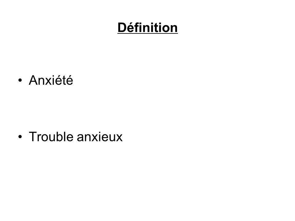 Le symptôme de l anxiété (3) Composante psychique Pensées autour d une menace Peur d atteintes physiques : je vais m évanouir Le souci de « perdre le contrôle » Peur du ridicule