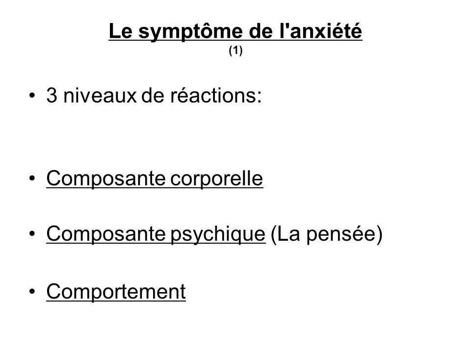Le symptôme de l anxiété (1) 3 niveaux de réactions: Composante corporelle Composante psychique (La pensée) Comportement