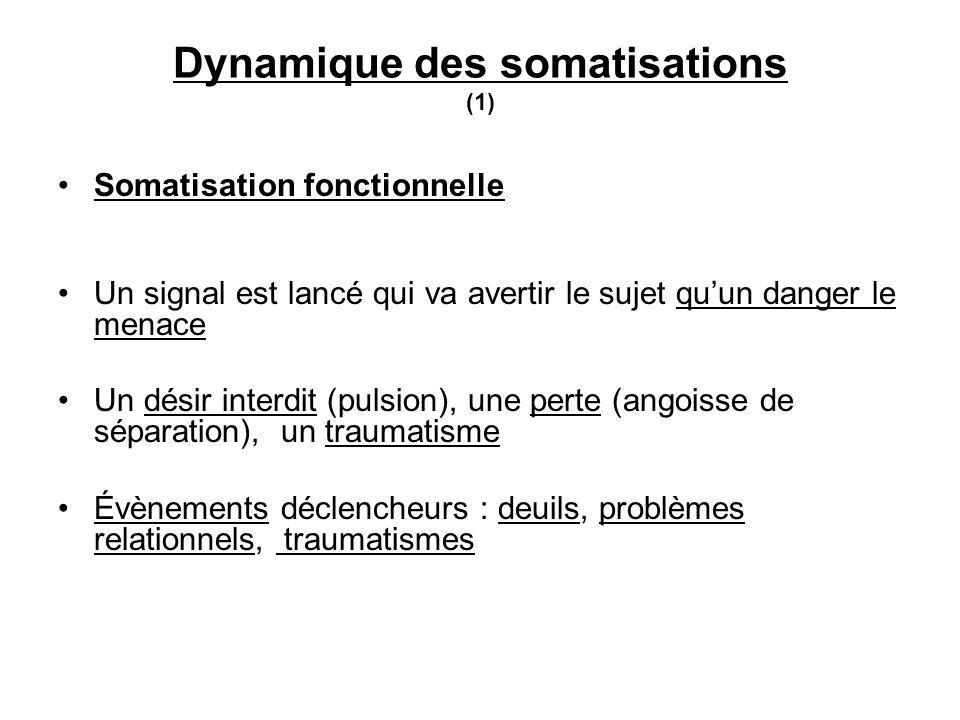 Dynamique des somatisations (1) Somatisation fonctionnelle Un signal est lancé qui va avertir le sujet quun danger le menace Un désir interdit (pulsion), une perte (angoisse de séparation), un traumatisme Évènements déclencheurs : deuils, problèmes relationnels, traumatismes