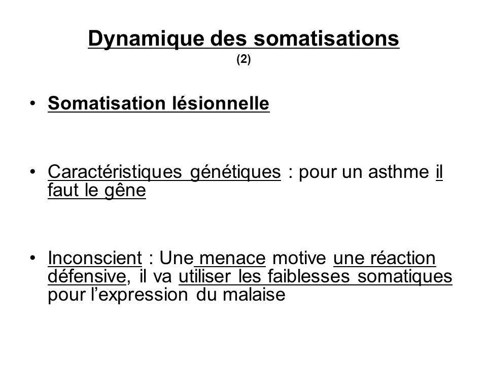 Dynamique des somatisations (2) Somatisation lésionnelle Caractéristiques génétiques : pour un asthme il faut le gêne Inconscient : Une menace motive une réaction défensive, il va utiliser les faiblesses somatiques pour lexpression du malaise