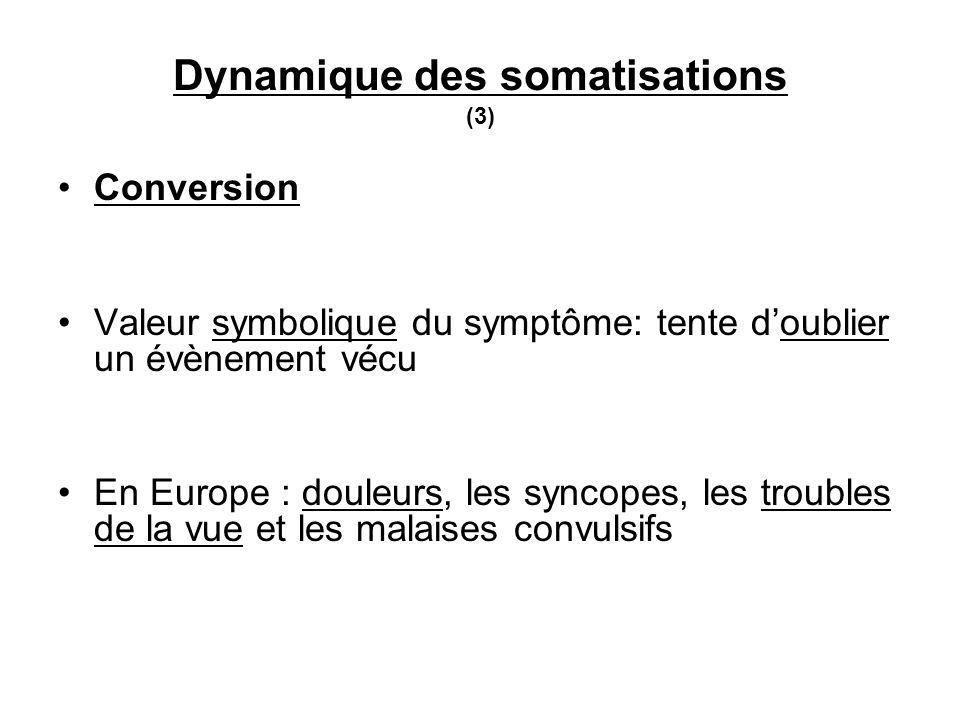 Dynamique des somatisations (3) Conversion Valeur symbolique du symptôme: tente doublier un évènement vécu En Europe : douleurs, les syncopes, les troubles de la vue et les malaises convulsifs