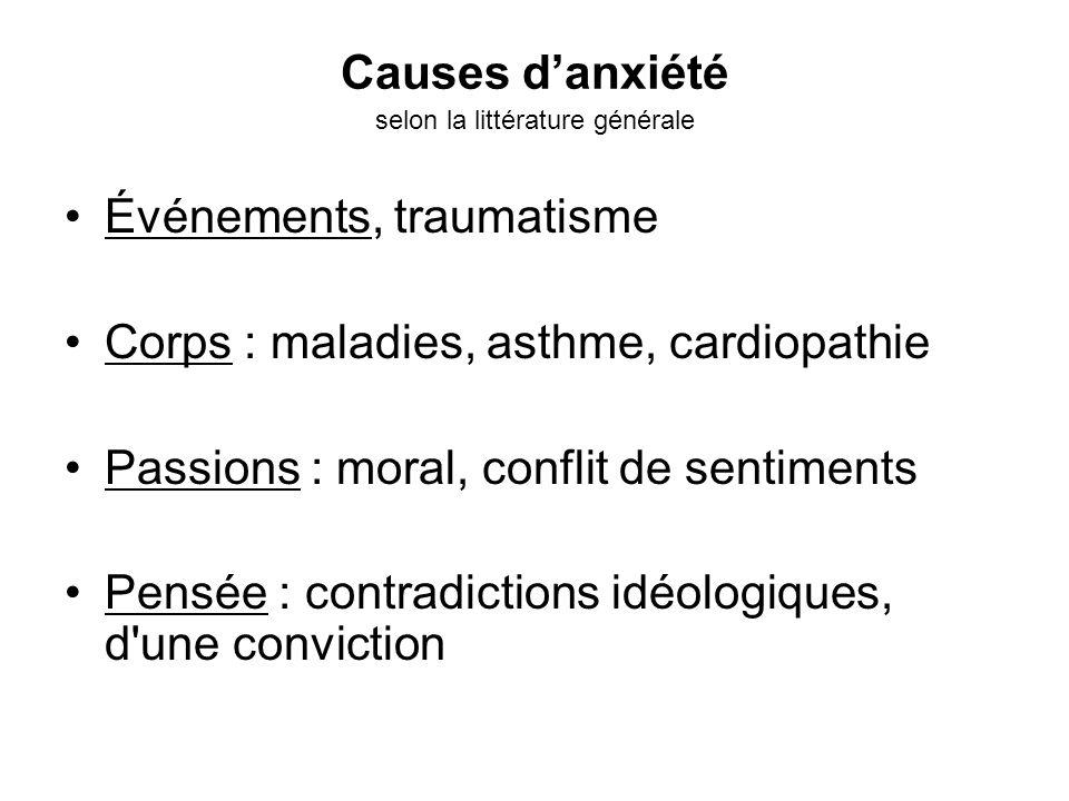 . Comment se traduit la peur symptôme de l anxiété