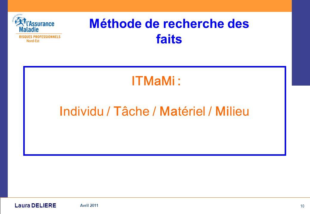Avril 2011 10 Laura DELIERE ITMaMi : Individu / Tâche / Mat é riel / Milieu Méthode de recherche des faits