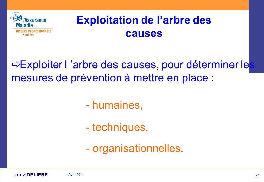 Avril 2011 27 Laura DELIERE Exploiter l arbre des causes, pour déterminer les mesures de prévention à mettre en place : - humaines, Exploitation de larbre des causes - techniques, - organisationnelles.