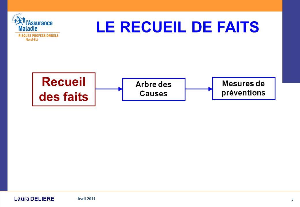 Avril 2011 3 Laura DELIERE Recueil des faits Mesures de préventions Arbre des Causes LE RECUEIL DE FAITS
