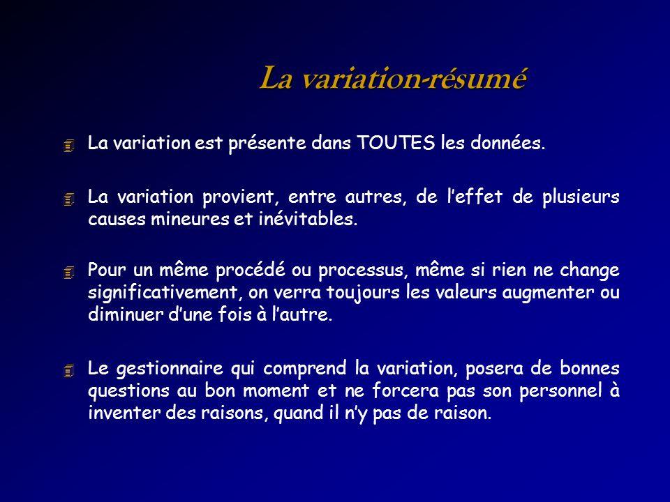 La variation-résumé 4 La variation est présente dans TOUTES les données. 4 La variation provient, entre autres, de leffet de plusieurs causes mineures