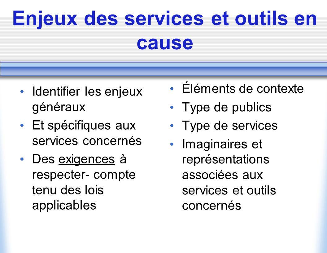 Risques juridiques et cycle de fonctionnement du service Les risques et enjeux peuvent être analysés selon le cycle du service création, promotion, in
