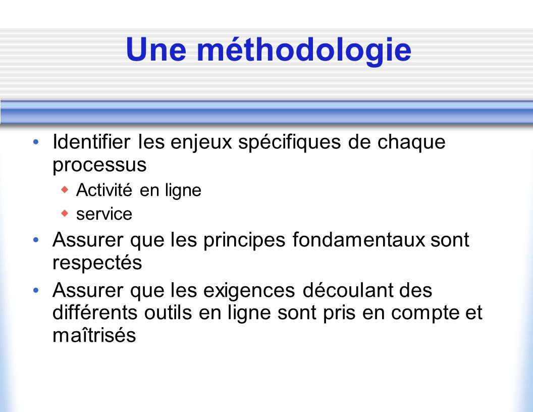 Les principes inhérents au déroulement des processus étudiés Selon le processus ou lactivité étudiée: Quels principes doivent absolument être respecté