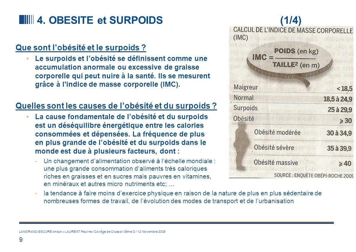 9 LANGRAND-ESCURE Anouk – LAURENT Pauline / Collège de Crussol / 3ème D / 12 Novembre 2009 4. OBESITE et SURPOIDS(1/4) Que sont lobésité et le surpoid