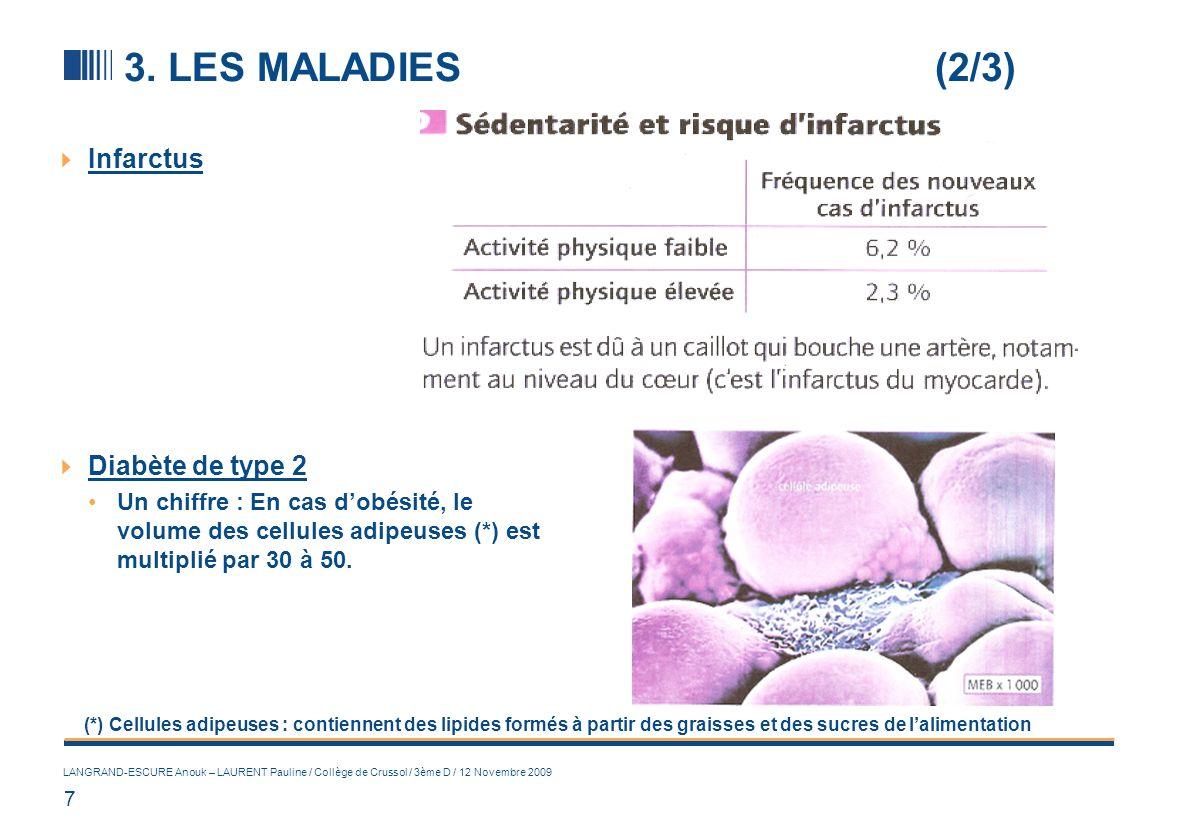 7 LANGRAND-ESCURE Anouk – LAURENT Pauline / Collège de Crussol / 3ème D / 12 Novembre 2009 3. LES MALADIES(2/3) Infarctus Diabète de type 2 Un chiffre