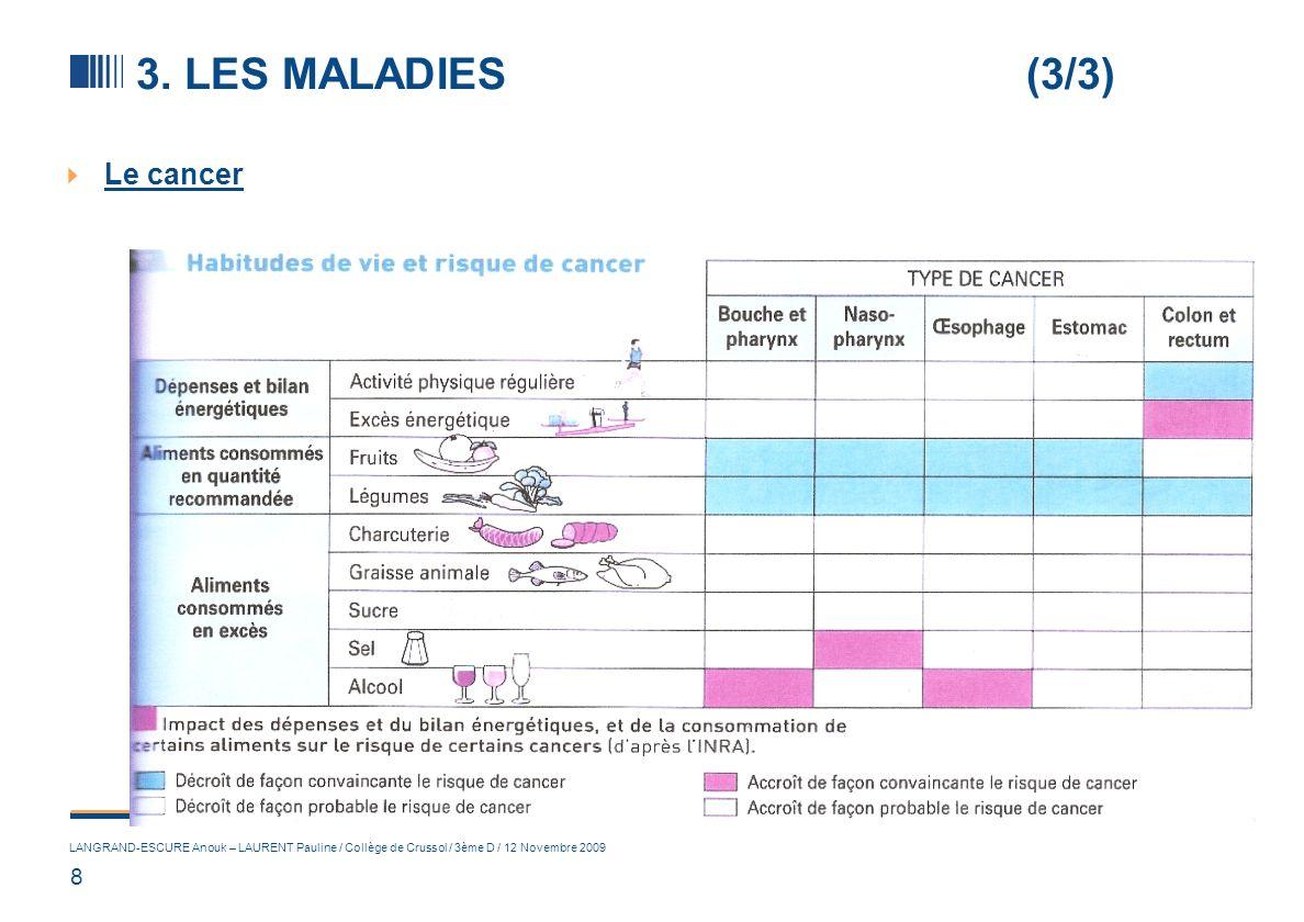 8 LANGRAND-ESCURE Anouk – LAURENT Pauline / Collège de Crussol / 3ème D / 12 Novembre 2009 3. LES MALADIES(3/3) Le cancer