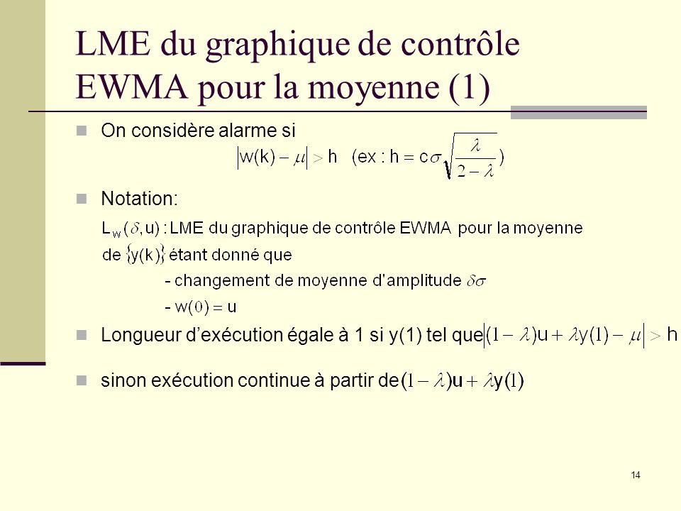 14 LME du graphique de contrôle EWMA pour la moyenne (1) On considère alarme si Notation: Longueur dexécution égale à 1 si y(1) tel que sinon exécutio