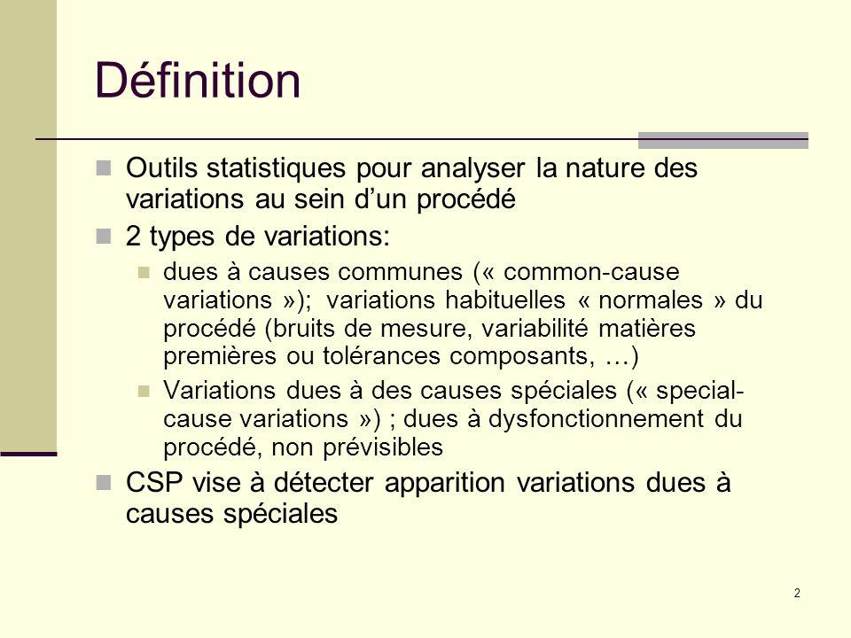 2 Définition Outils statistiques pour analyser la nature des variations au sein dun procédé 2 types de variations: dues à causes communes (« common-ca