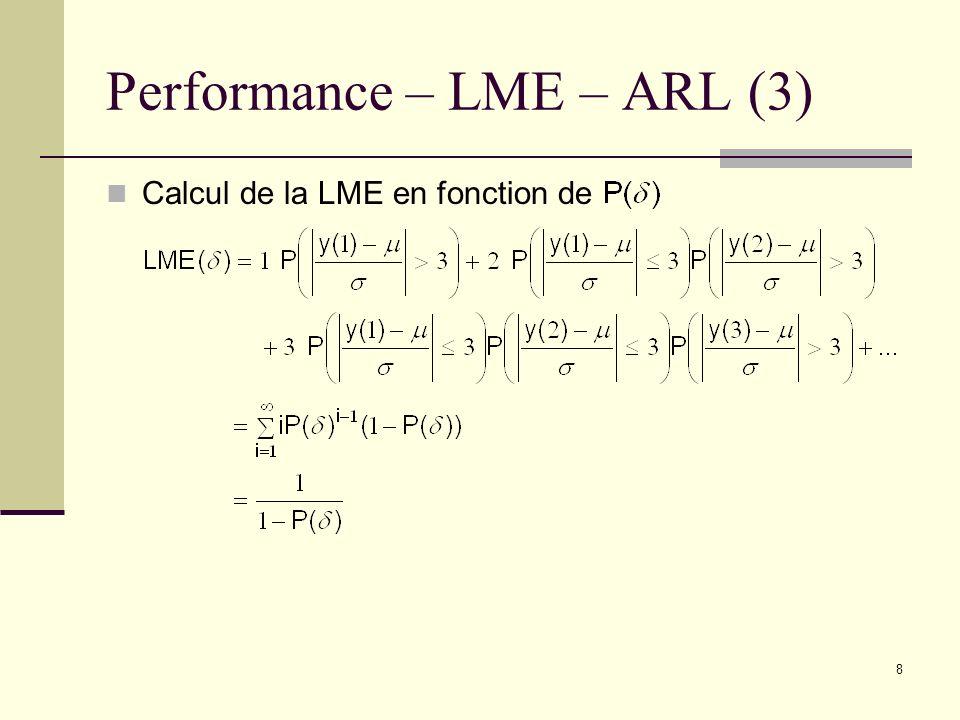 9 Performance – LME – ARL (4) Temps moyen entre fausses alarmes [Nombre dobservations]: LME(0) Temps moyen de détection dun changement de moyenne damplitude [Nombre dobservations]: