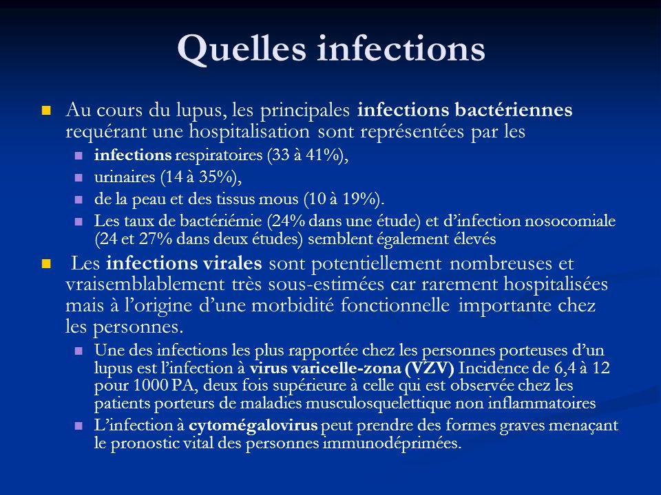 Quelles infections Au cours du lupus, les principales infections bactériennes requérant une hospitalisation sont représentées par les infections respiratoires (33 à 41%), urinaires (14 à 35%), de la peau et des tissus mous (10 à 19%).
