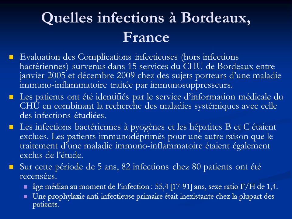 Quelles infections à Bordeaux, France Evaluation des Complications infectieuses (hors infections bactériennes) survenus dans 15 services du CHU de Bordeaux entre janvier 2005 et décembre 2009 chez des sujets porteurs dune maladie immuno-inflammatoire traitée par immunosuppresseurs.