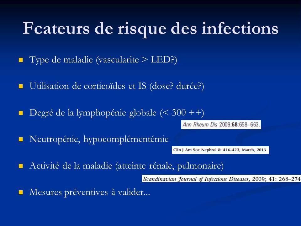 Fcateurs de risque des infections Type de maladie (vascularite > LED?) Utilisation de corticoïdes et IS (dose? durée?) Degré de la lymphopénie globale