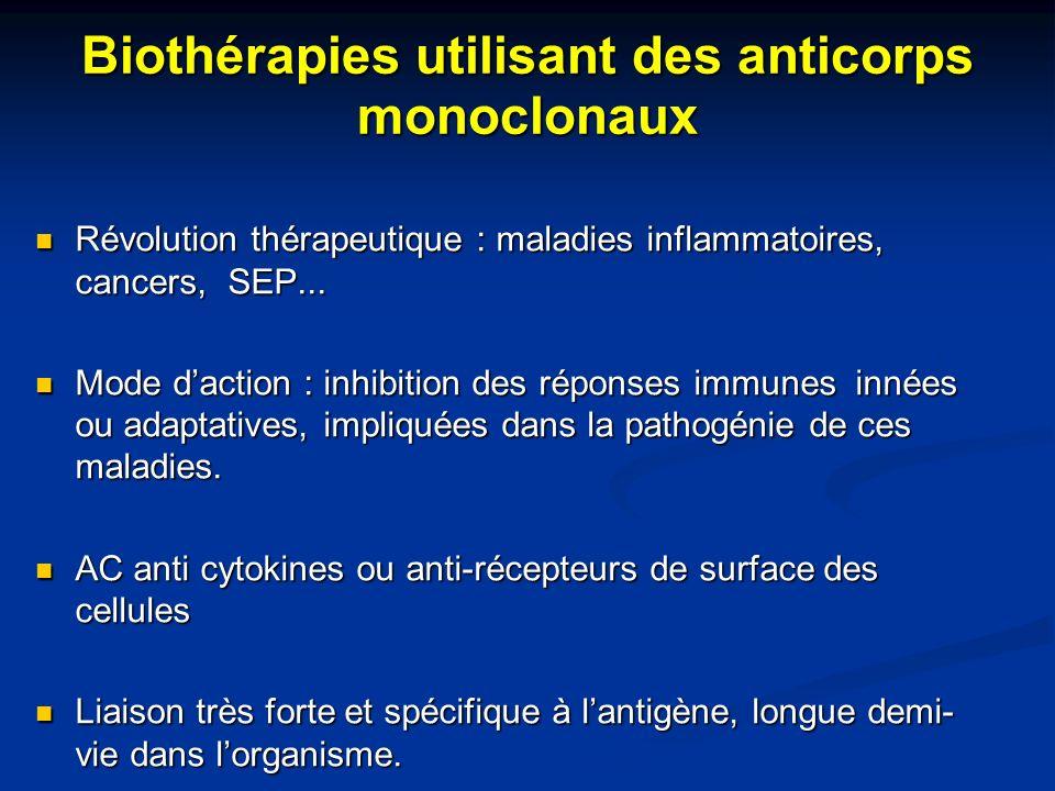 Biothérapies utilisant des anticorps monoclonaux Révolution thérapeutique : maladies inflammatoires, cancers, SEP... Révolution thérapeutique : maladi