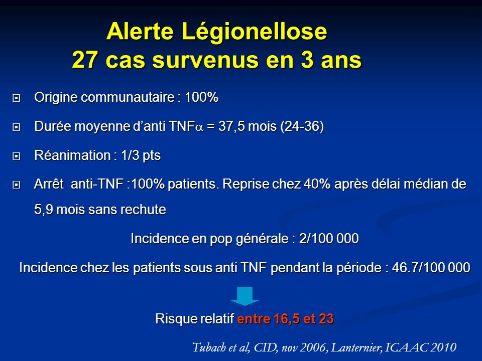 Alerte Légionellose 27 cas survenus en 3 ans Origine communautaire : 100% Origine communautaire : 100% Durée moyenne danti TNF = 37,5 mois (24-36) Dur