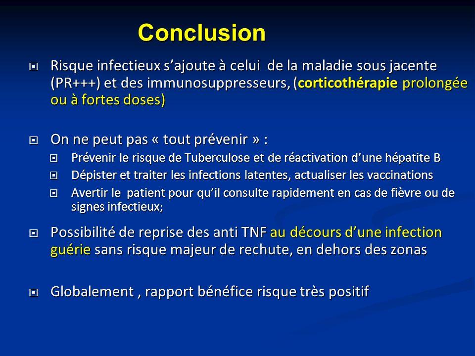 Conclusion Risque infectieux sajoute à celui de la maladie sous jacente (PR+++) et des immunosuppresseurs, (corticothérapie prolongée ou à fortes doses) Risque infectieux sajoute à celui de la maladie sous jacente (PR+++) et des immunosuppresseurs, (corticothérapie prolongée ou à fortes doses) On ne peut pas « tout prévenir » : On ne peut pas « tout prévenir » : Prévenir le risque de Tuberculose et de réactivation dune hépatite B Prévenir le risque de Tuberculose et de réactivation dune hépatite B Dépister et traiter les infections latentes, actualiser les vaccinations Dépister et traiter les infections latentes, actualiser les vaccinations Avertir le patient pour quil consulte rapidement en cas de fièvre ou de signes infectieux ; Avertir le patient pour quil consulte rapidement en cas de fièvre ou de signes infectieux ; Possibilité de reprise des anti TNF au décours dune infection guérie sans risque majeur de rechute, en dehors des zonas Possibilité de reprise des anti TNF au décours dune infection guérie sans risque majeur de rechute, en dehors des zonas Globalement, rapport bénéfice risque très positif Globalement, rapport bénéfice risque très positif