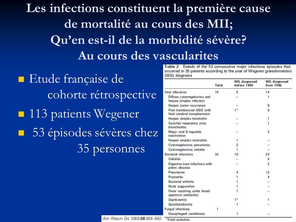 Etude française de cohorte rétrospective 113 patients Wegener 53 épisodes sévères chez 35 personnes Les infections constituent la première cause de mortalité au cours des MII; Quen est-il de la morbidité sévère.