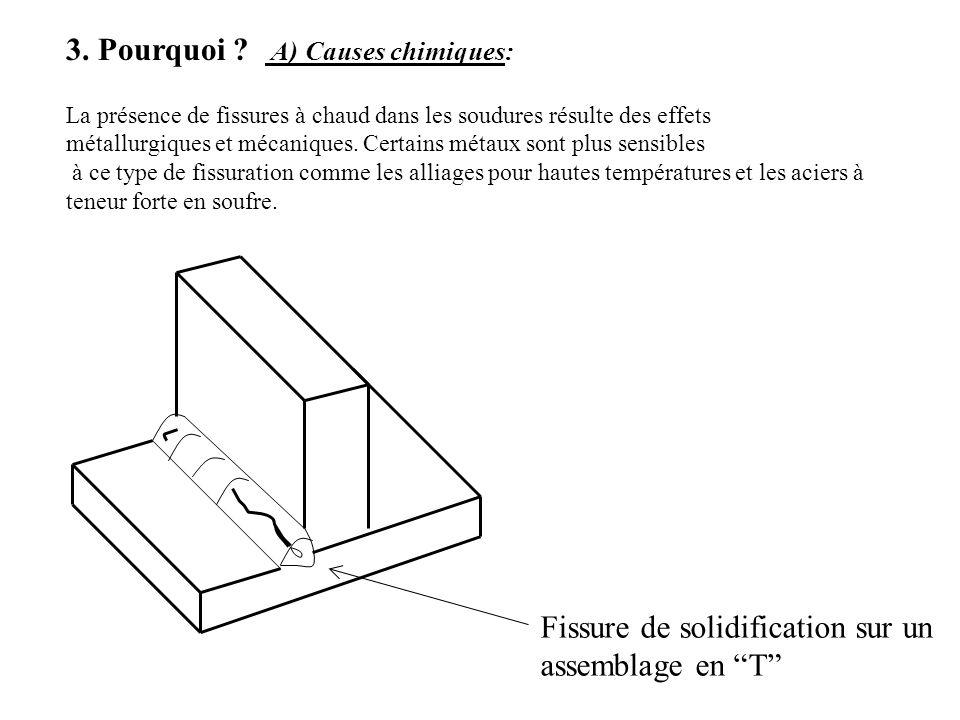 3. Pourquoi ? A) Causes chimiques: La présence de fissures à chaud dans les soudures résulte des effets métallurgiques et mécaniques. Certains métaux