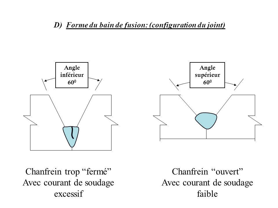 D) Forme du bain de fusion: (configuration du joint) Angle inférieur 60 0 Chanfrein trop fermé Avec courant de soudage excessif Chanfrein ouvert Avec
