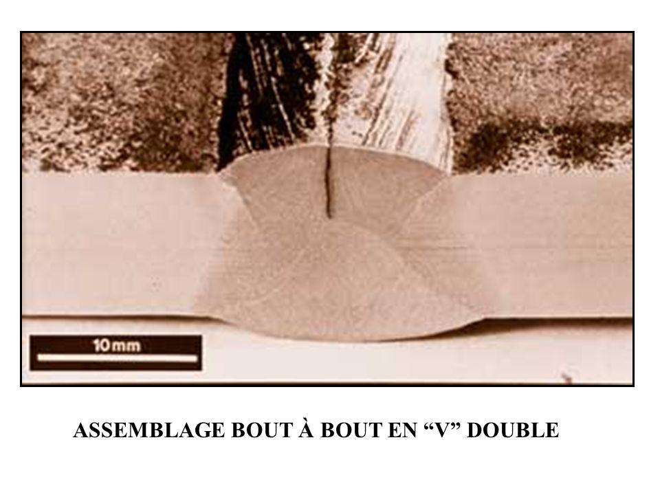 ASSEMBLAGE EN ALUMINIUM BOUT À BOUT SUR BORD DROIT SANS PRÉPARATION ( Plaque 6.4mm x 75mm x 125mm ) VOLTAGE TROP HAUT ( 26 volts- 230 ampères )